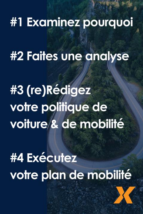 D'une politique de voiture à une politique e-car et mobilité